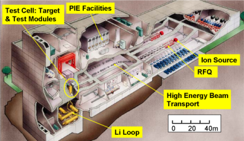 IFMIF-Facility-labeled